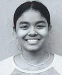 hero Nikitha Raju
