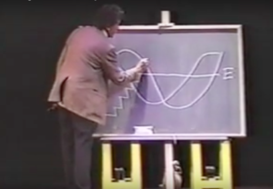 Kurt Vonnegut lecture on the shape of stories.